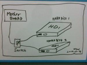 dual booting manual switching