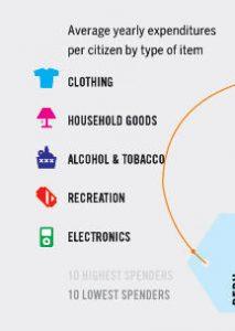 legend infographics pengeluaran
