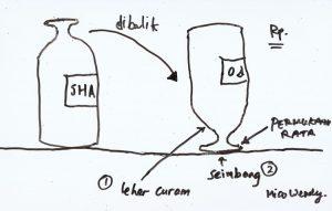 Design Shampo Dibalik